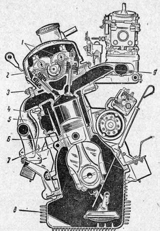 Поперечный разрез двигателя АЗЛК-412