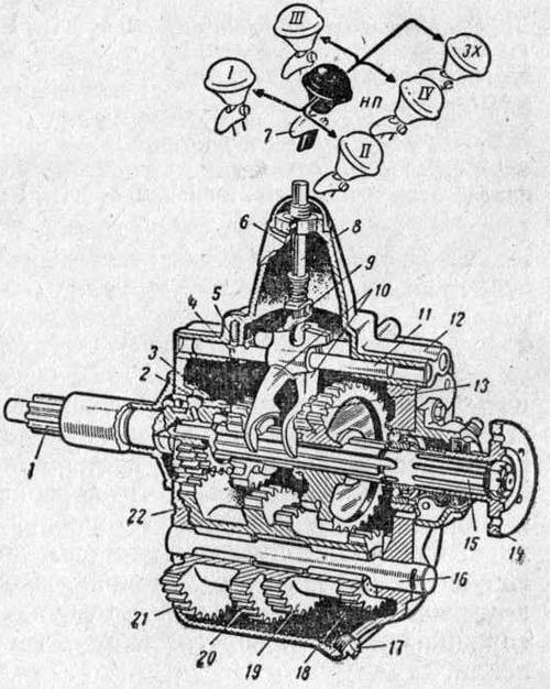 Коробка передач автомобиля ГАЗ-51А