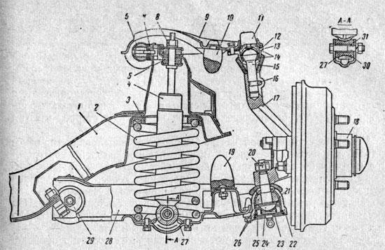 Передняя подвеска автомобиля «Москвич-412»