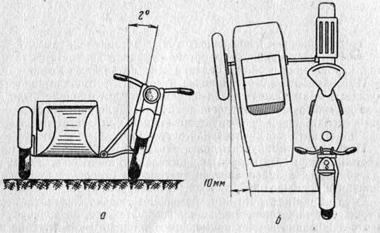 Схема установки бокового прицепа
