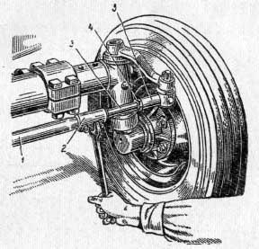 Регулировка сходимости передних колес трактора МТЗ2